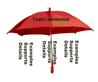 Is This A Thesis Statement? - ENGLISH FORUMS